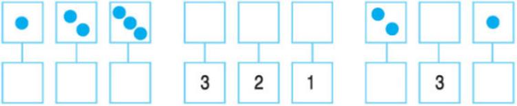 GIẢI: Các Số 1,2,3 SGK Trang 12 Toán Lớp 1 Chuẩn Xác